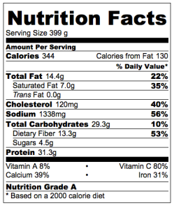 This is the nutrition information for one serving (1/3 of the pizza) for the toppings I used.