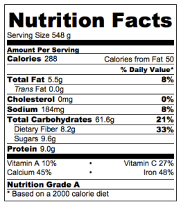 Nutrition information is for the entire recipe.